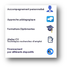 Formation reconversion professionnelle